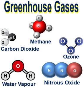 greenhouse-gases-most-common